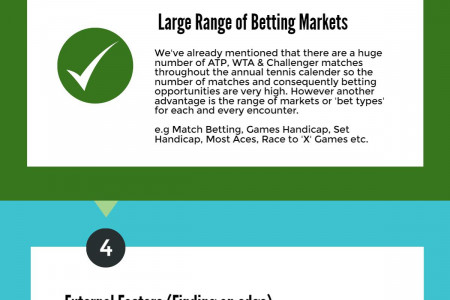 Why Bet on Tennis? Infographic