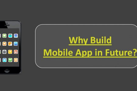 Why Build Mobile Apps in Future? Infographic
