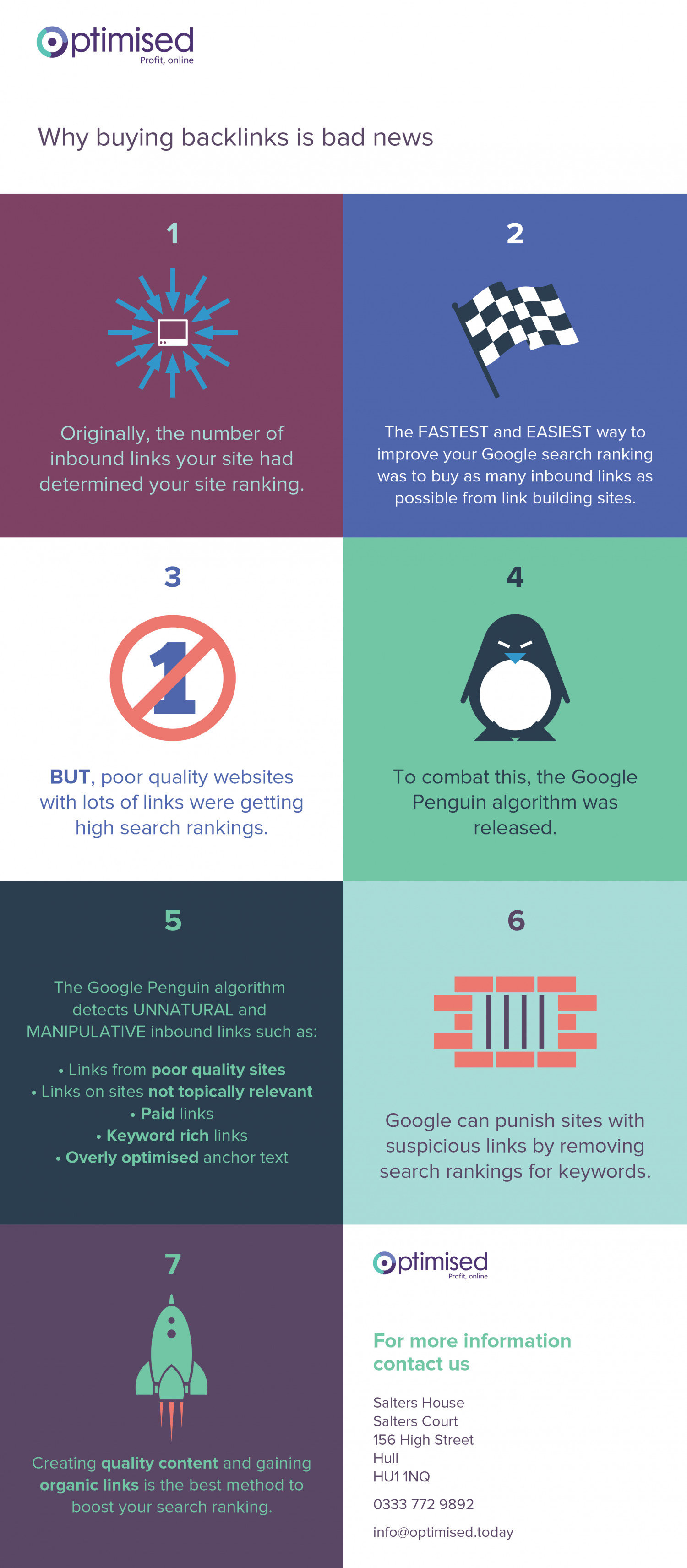 Optimised - Why buying backlinks is bad news Infographic