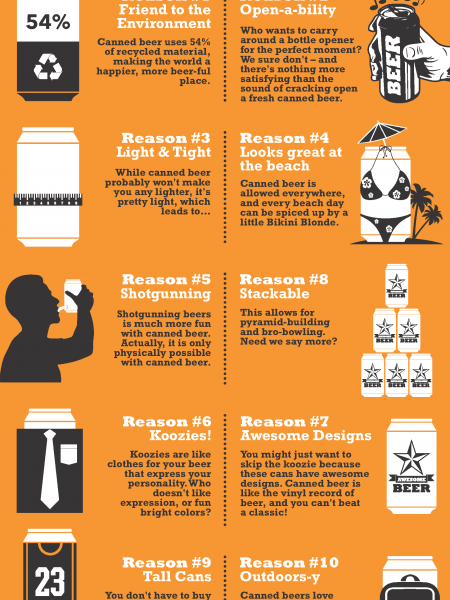 Why Canned Beer Reigns Supreme Infographic