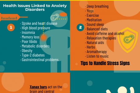 Why Cannot You Handle Stress Signs in Life?  Infographic