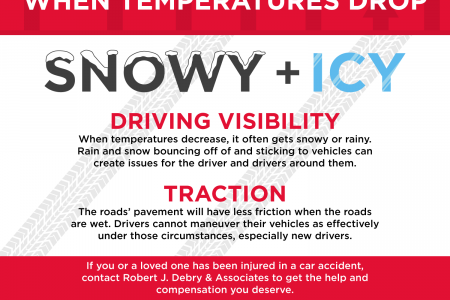 Why Car Accidents Go Up in the Temperatures Drop Infographic