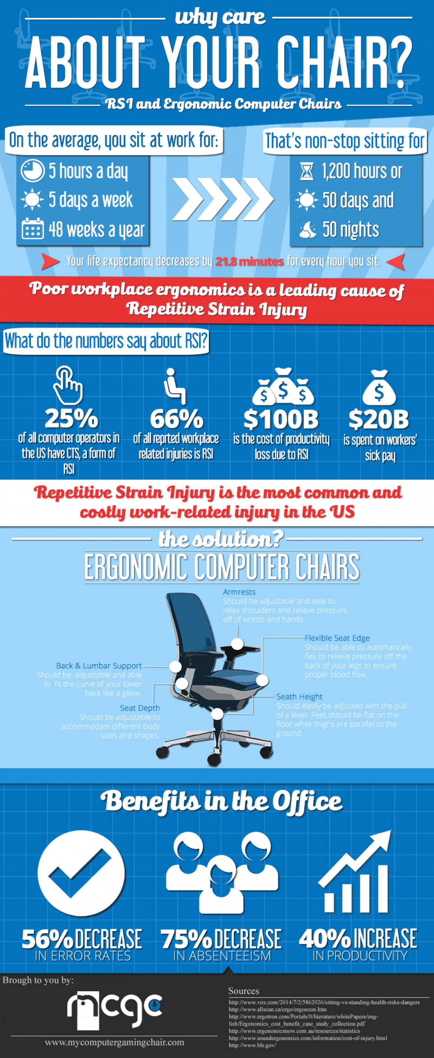 chair wonderful most computer office hours furniture ergonomic best swivel for chairs creativity cheap desk long
