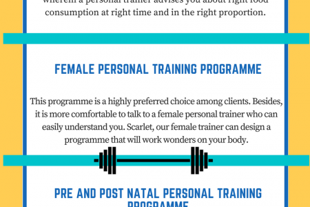 Why Choose a Personal Training Programme? Infographic