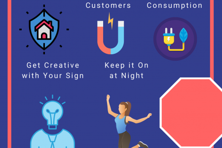 Why Choose an LED Sign Board Infographic