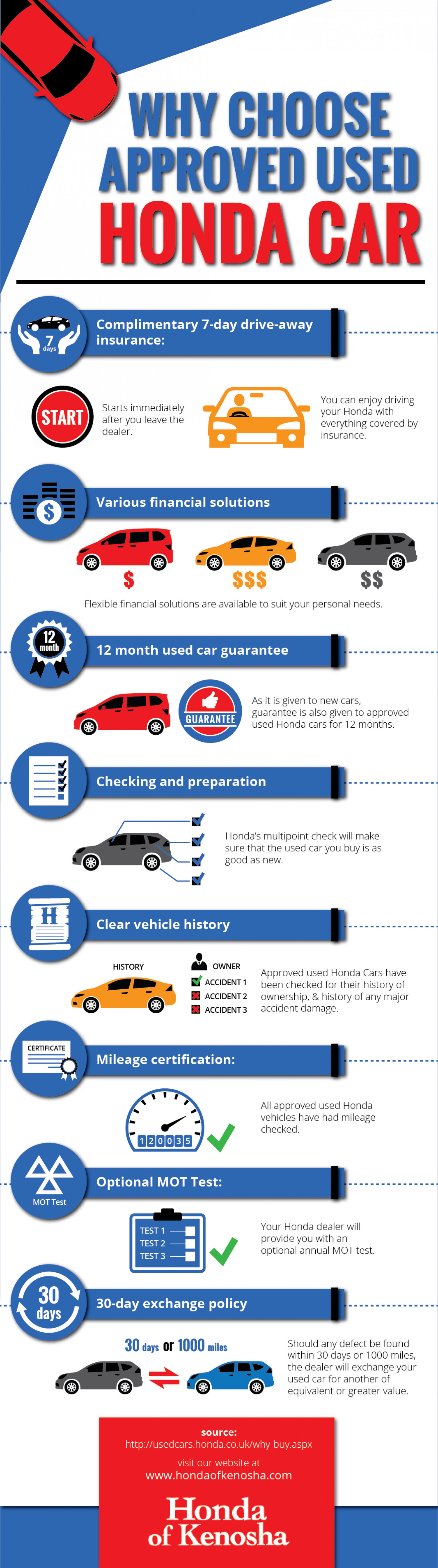 Why Choose Approved Used Honda Cars Infographic
