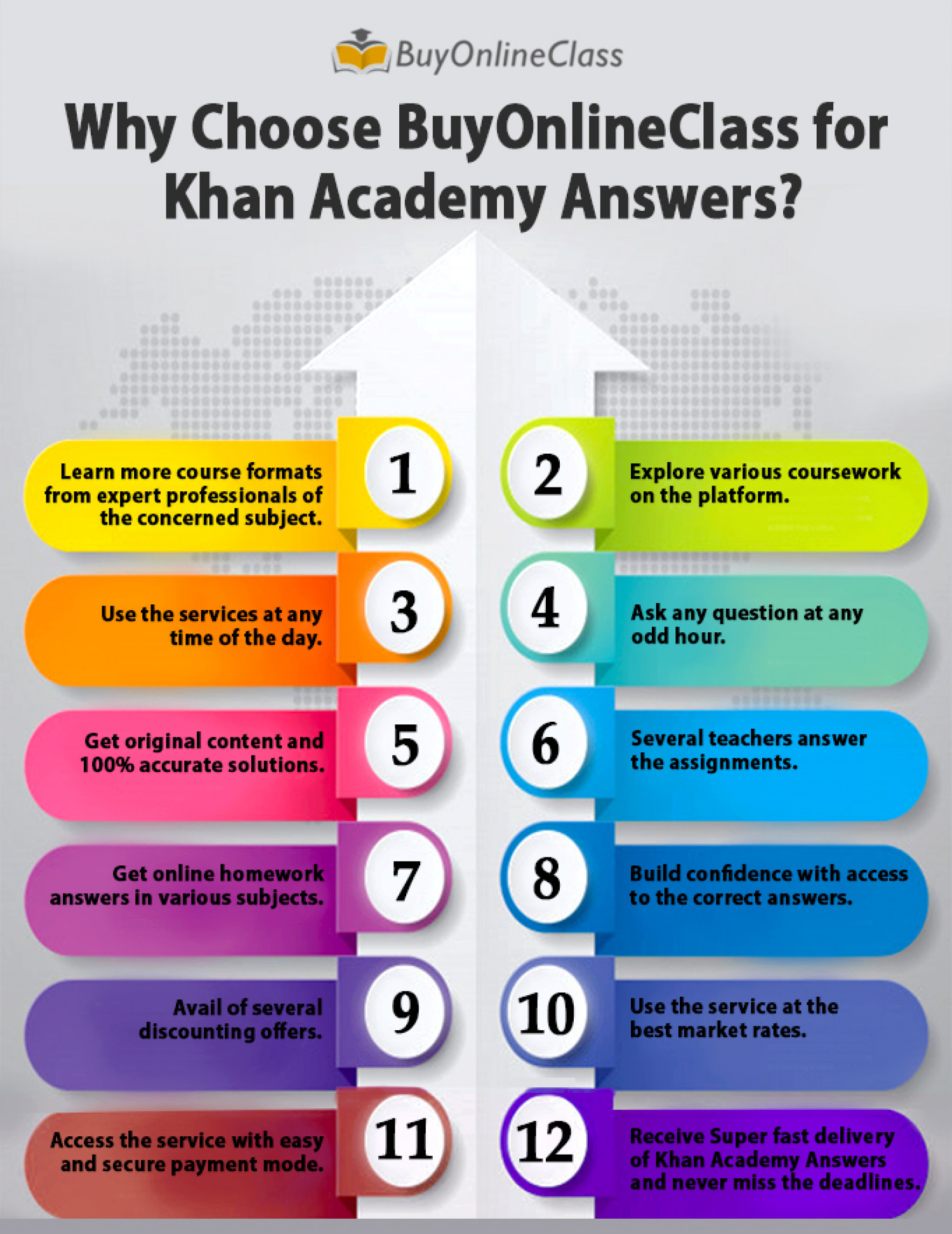Why Choose BuyOnlineClass for Khan Academy Answers? Infographic