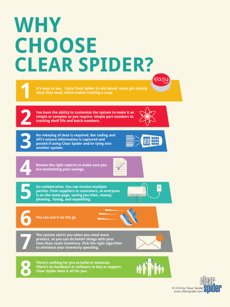 Why Choose Clear Spider For Your Inventory Management  Infographic