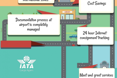 Why choose Euro City Direct Ltd for repatriation service Infographic