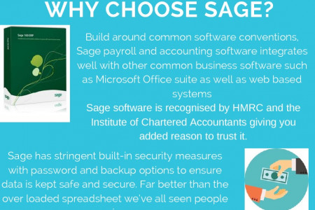 Why Choose Sage Infographic
