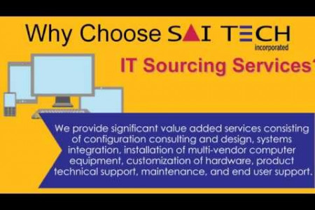 Why Choose Saitech IT Sourcing Services? Infographic