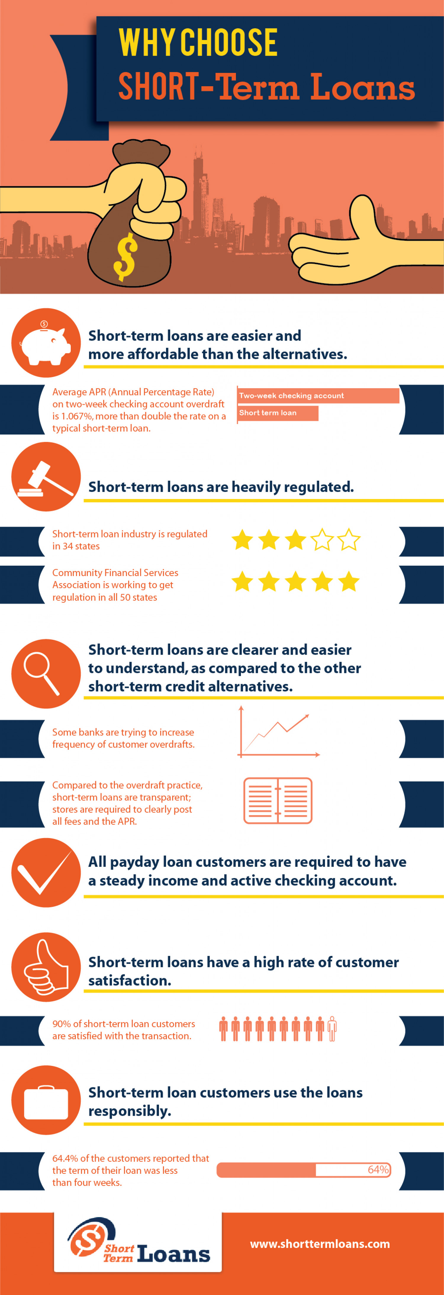 Why Choose Short Term Loans Infographic