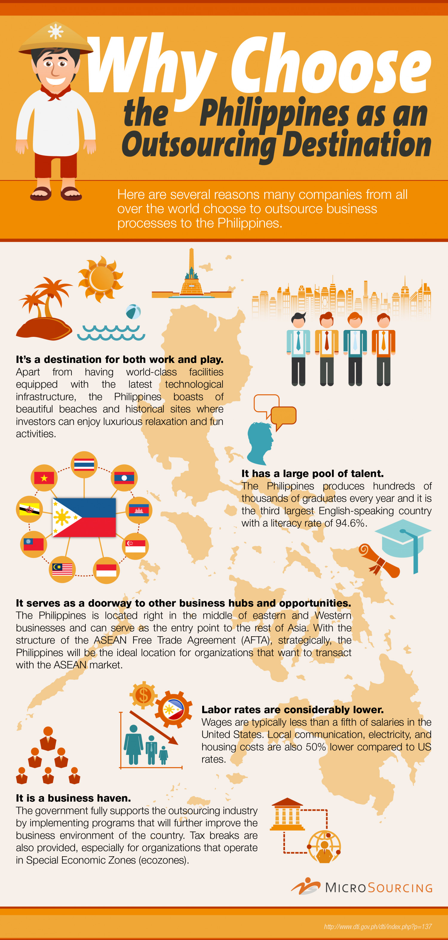 Why Choose The Philippines As An Outsourcing Destination Visual