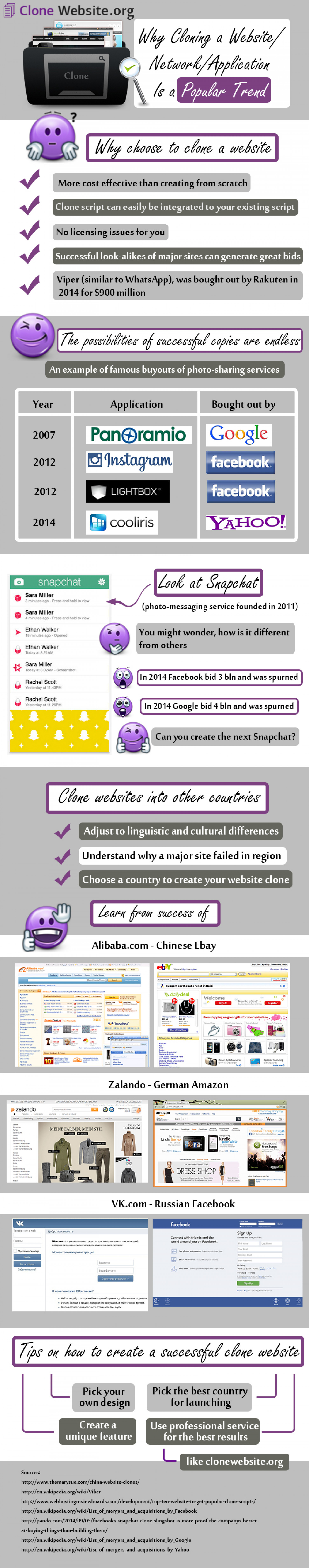 Why Cloning a Website/Network/Application Is a Popular Trend Infographic
