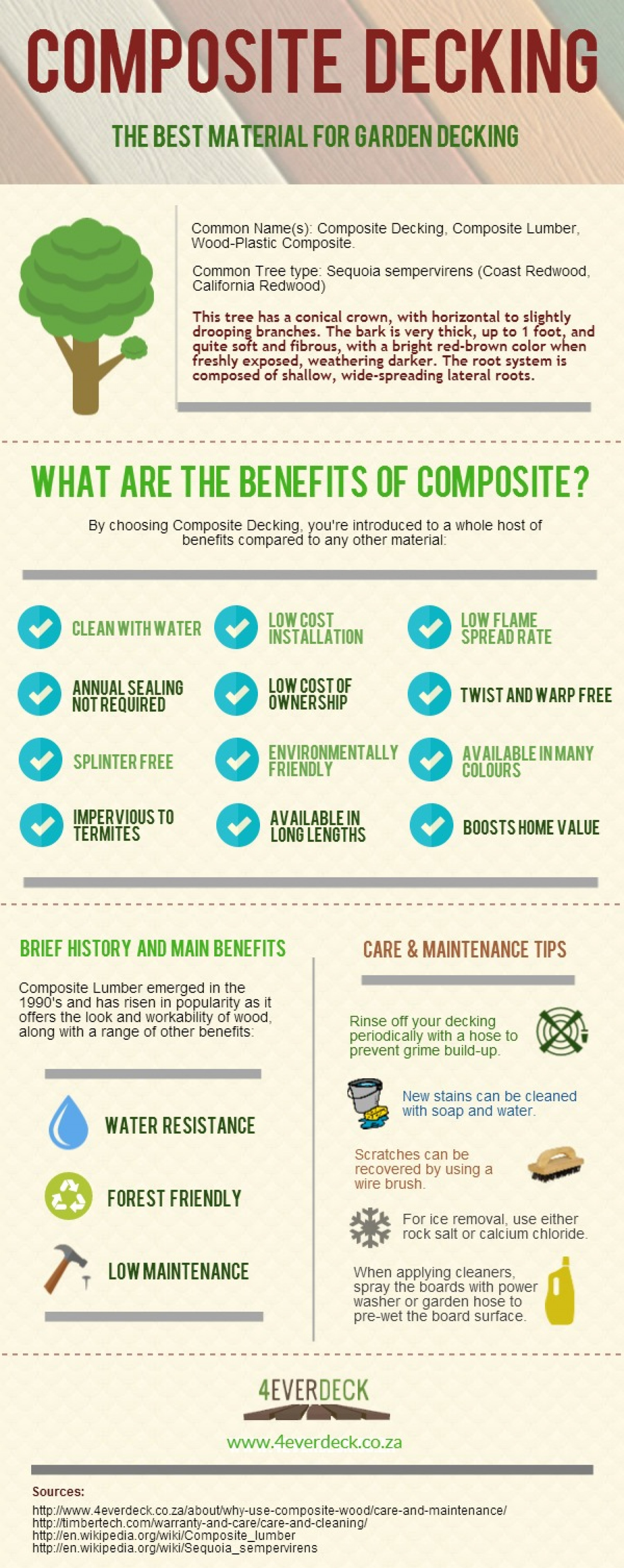 Why Composite Decking Is The Best Material Infographic