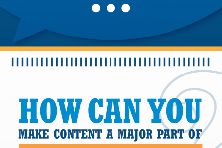 Why Content Is Your Secret Weapon For Enhancing Profit Infographic