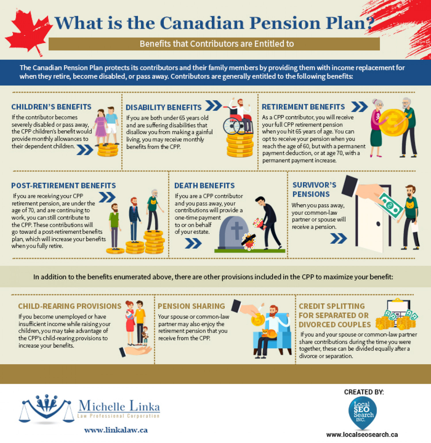 Why CPP Disability Claims Are Denied And What To Do Next Infographic