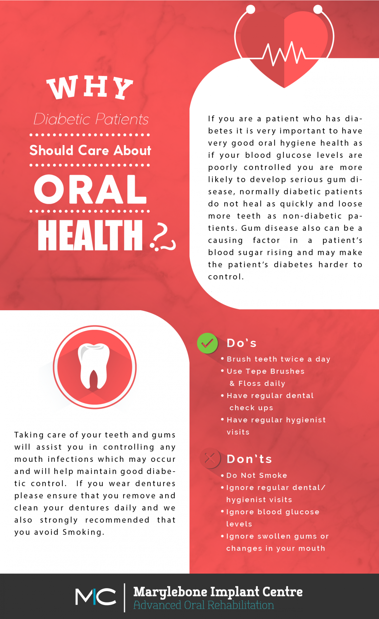 Why Diabetic Patients Should Care About Oral Health Infographic