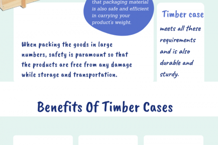 Why Do Businesses Need To Makeshift To Timber Case? Infographic