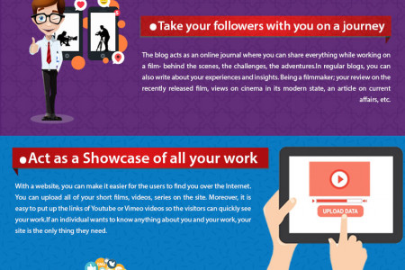 Why do Filmmakers Need a Beautiful Website? Infographic