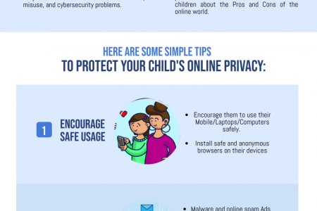 Why do Parents need Internet Tracking Software? Infographic
