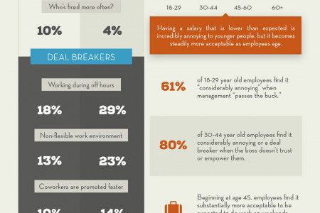 Why Do People Actually Quit Their Jobs? (Infographic) Infographic