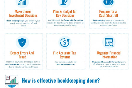 Why Do Small Businesses Need Bookkeeping? Infographic
