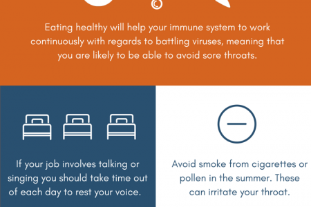 Why do we get sore throats and how can we prevent them? Infographic