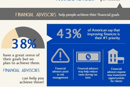Why Do You Need A Financial Adviser? Infographic