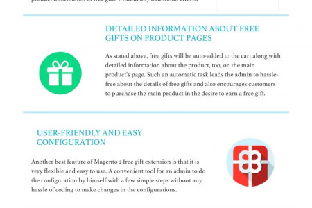 Why Do You Need A Magento 2 Free Gift? Read these Infographic