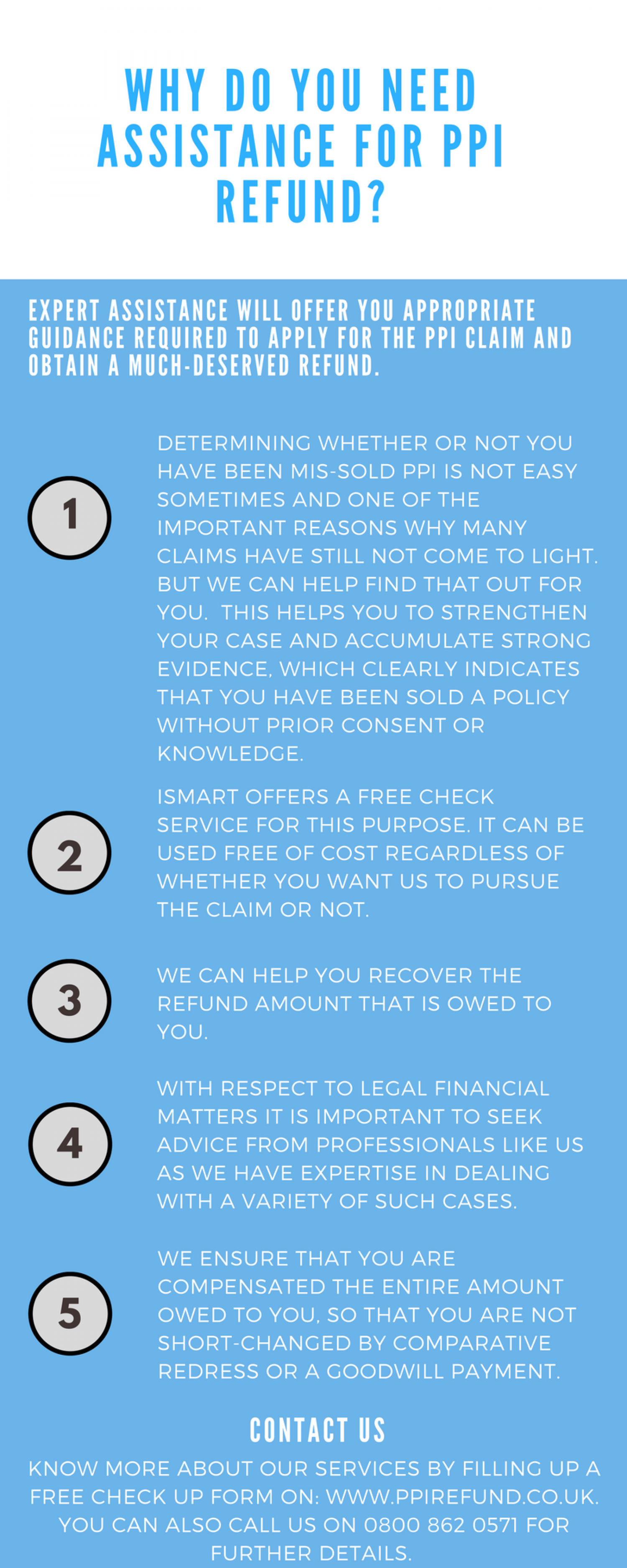 Why do you need assistance for PPI Refund? Infographic