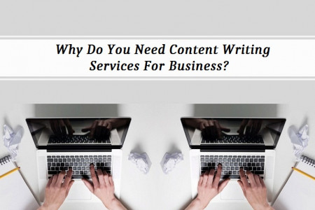 Why Do You Need Content Writing Services For Business? Infographic