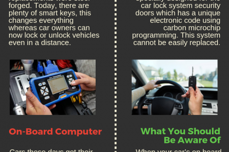 Why Do You Require Car Keys Reprogramming? Infographic