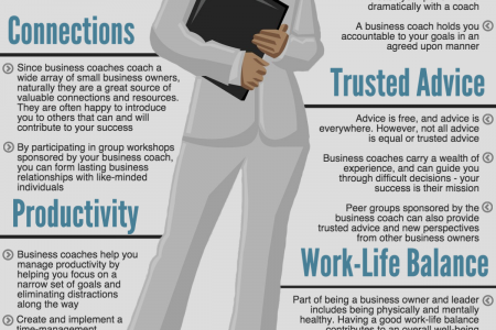 Why Does My Successful Business Need a Business Coach? Infographic