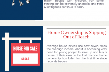 Why does the UK have a housing crisis?  Infographic