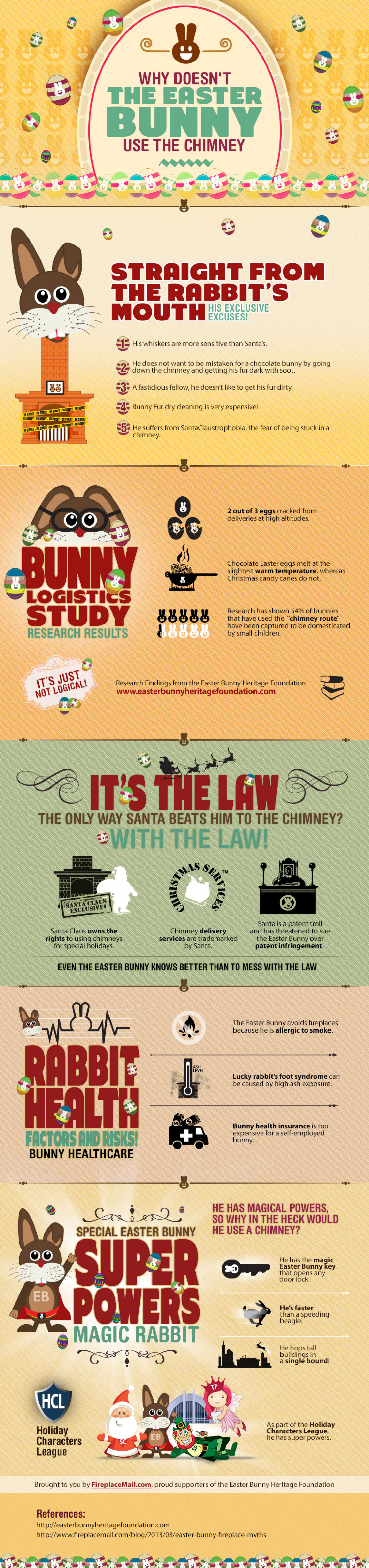 Why doesn't the Easter Bunny use the Chimney Infographic