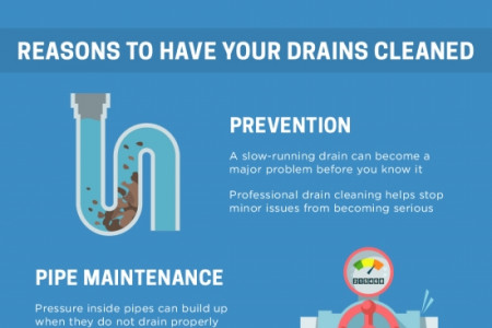 Why Drain Cleaning Is Important  Infographic