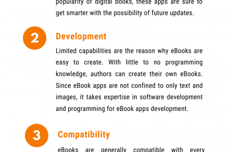 Why eBooks App Development is a Smarter Choice than eBooks? Infographic
