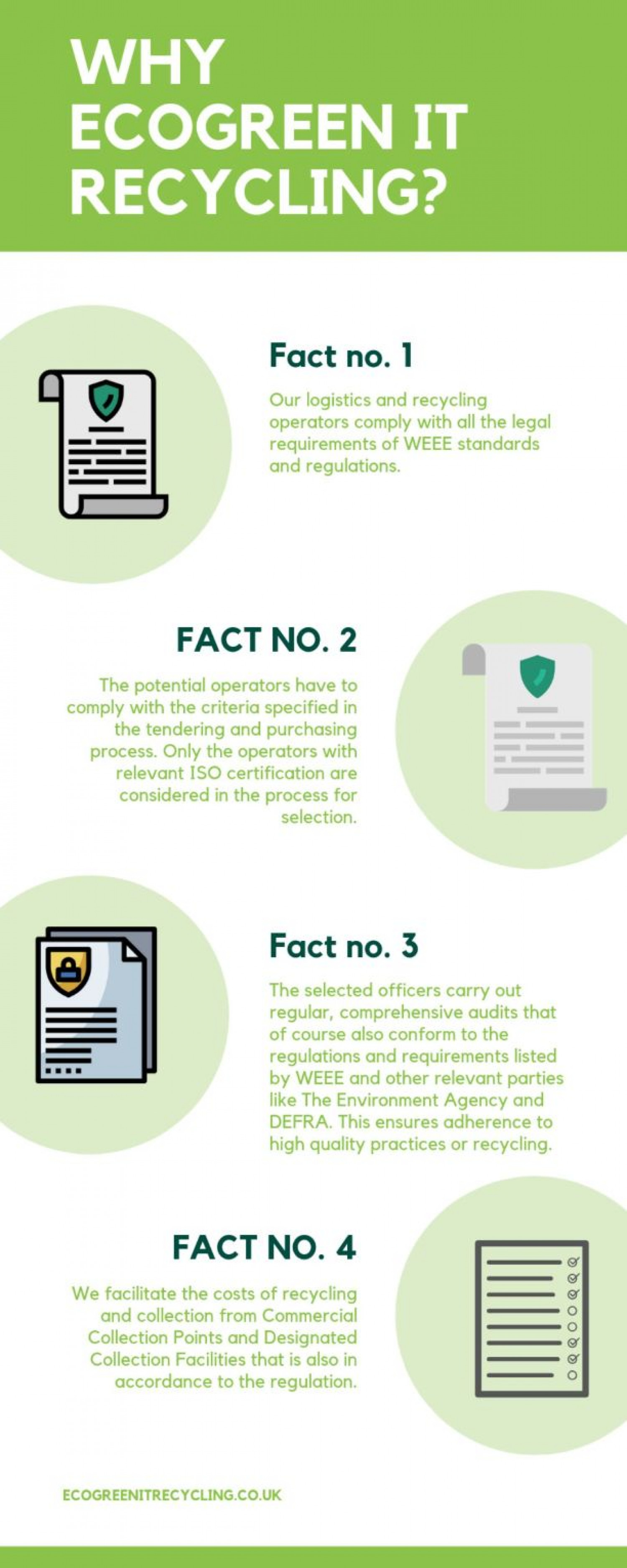 Why Eco green IT Recycling Infographic