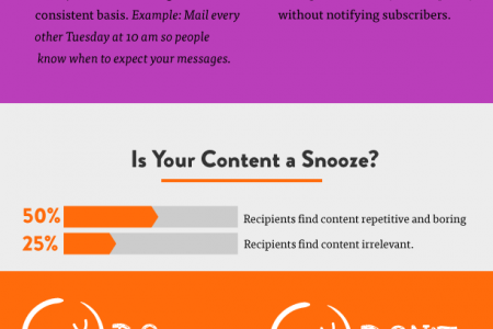 Why Email Subscribers Unsubscribe Infographic