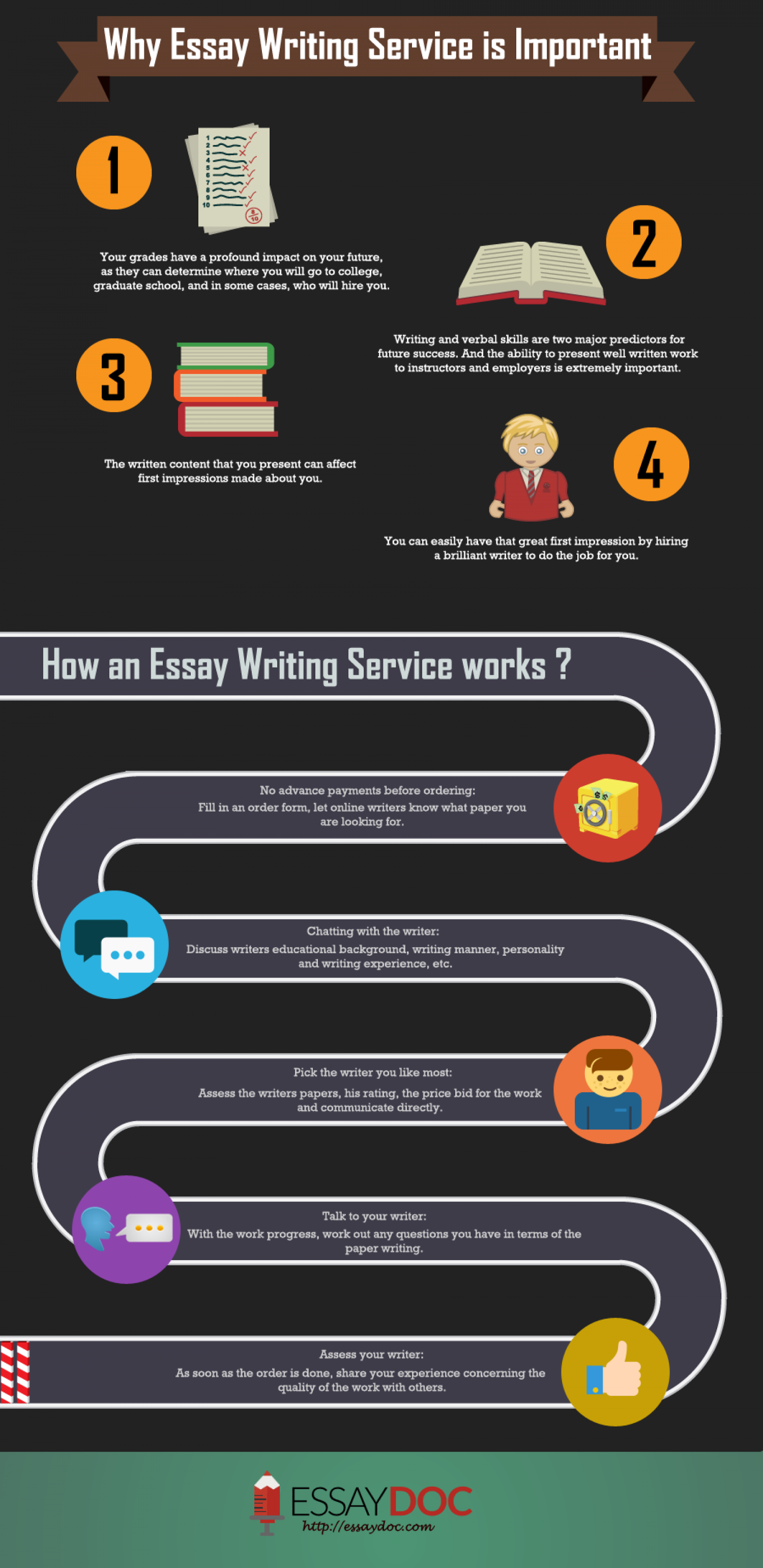 why essay writing service is important ly why essay writing service is important infographic