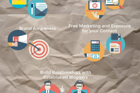 Why Every Blogger Should Use Guest Blogging – INFOGRAPHIC Infographic