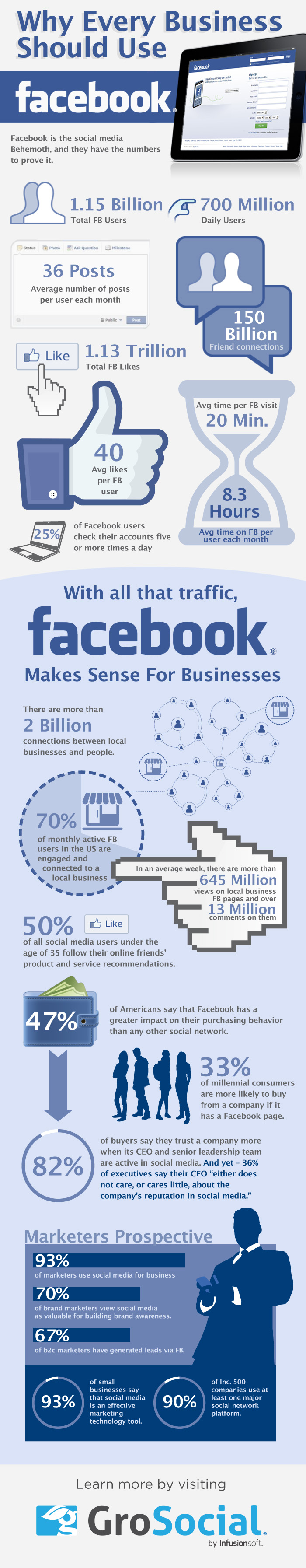 How to use facebook - How To Use Facebook 58