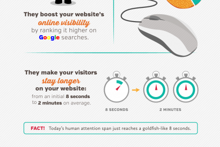 Why Explainer Videos Are The Greatest Marketing Tools Infographic
