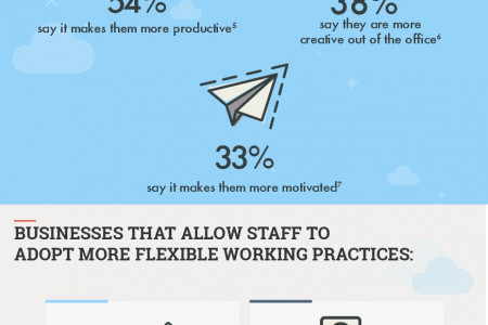 Why Flexible Working Matters Infographic