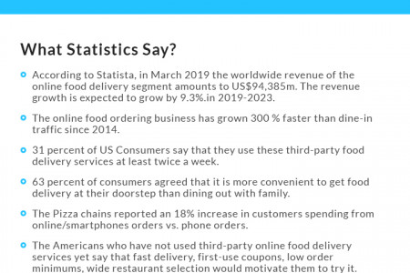 Why Food Delivering Services are Getting Popular? Infographic