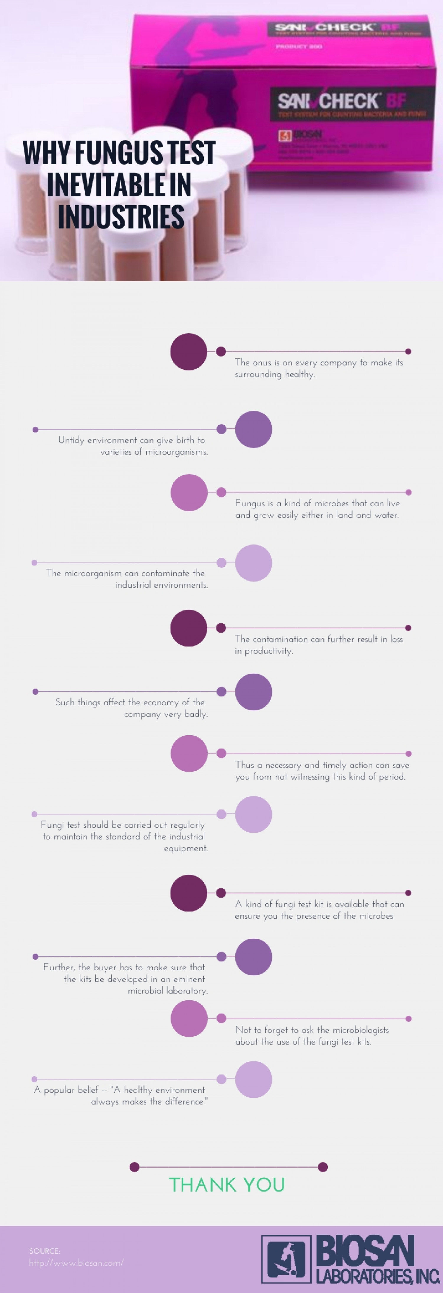 Why Fungus Test Inevitable in Industries Infographic