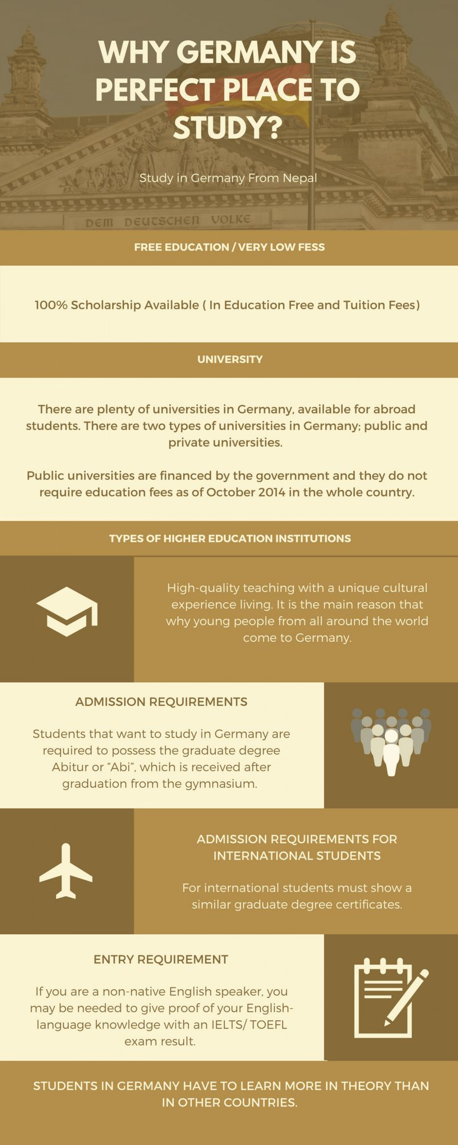 Why Germany is Perfect Place to Study Infographic