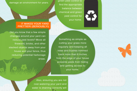 Why Go Green With Your Pest Control Infographic