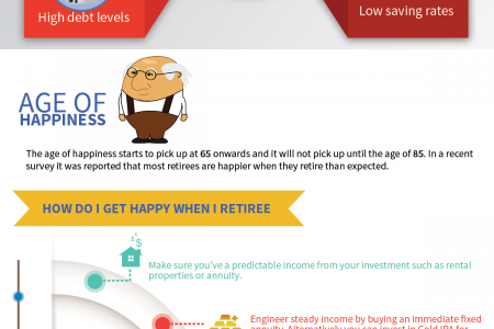Why Good Health is the Most Important Ingredient for a Happy Retirement. Infographic